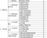 2018年初级中药师-相关专业知识考试大纲