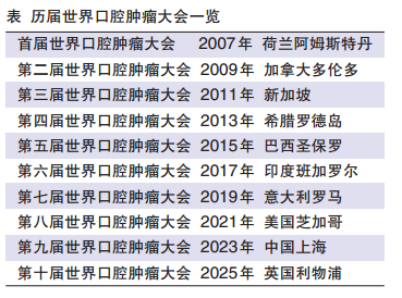口腔肿瘤领域全球顶级学术会议 2023年,IAOO大会在上海