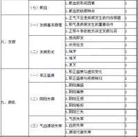 2019年主管中药师相关专业知识考试大纲