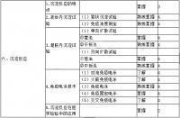 2019年检验技师免疫学和检验考试大纲