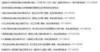湖南省益阳市2019年主治医师考试报名审核时间安排