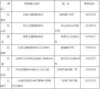 2019年日照关于领取执业医师报名审核材料的通知