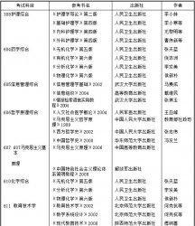 第四军医大学硕士生入学考试初试参考书目