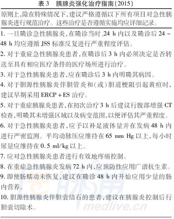 2013急性胰腺炎指南_2015年日本肝胆胰外科学会指南:急性胰腺炎的管理 - 爱爱医医学网