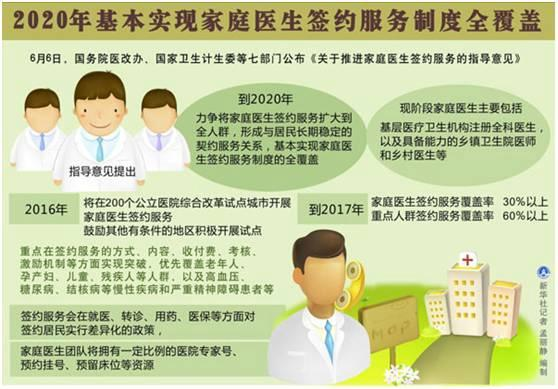 2017第一响!习大新年贺辞透露两大医改重点任务