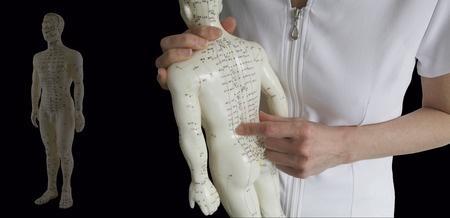 穴位注射由医生做还是护士做?送你6问6答7个注意事项!