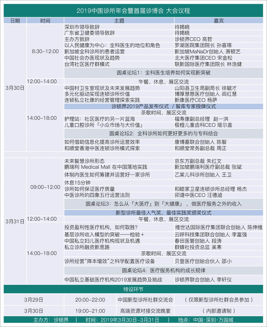 第三届中国诊所年会暨首届诊博会,相约广东深圳