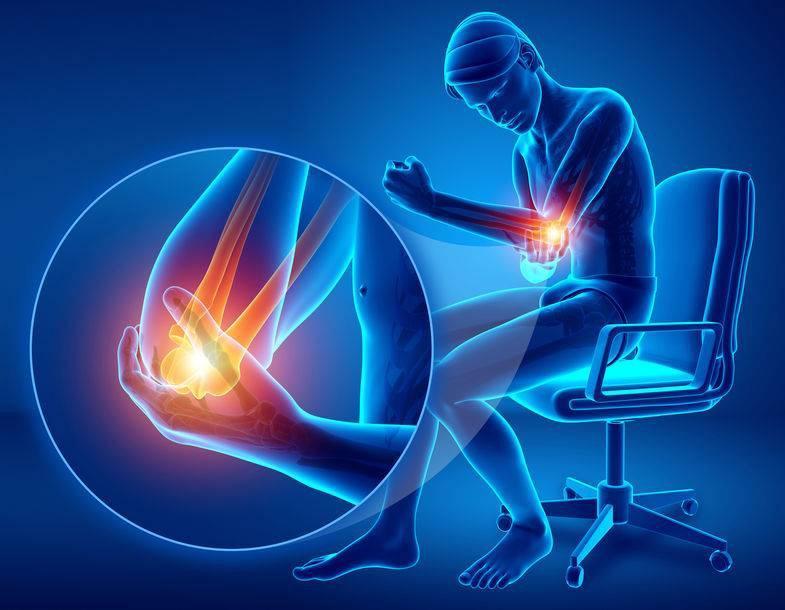 手術治療肘關節恐怖三聯征,如何保證關節功能和結構的穩定?