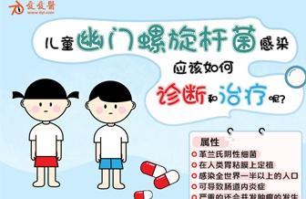 【优选漫画】儿童幽门螺旋杆菌感染如何诊断治疗?